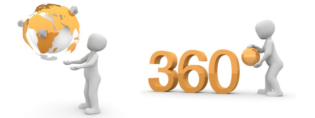360-Grad-Bild