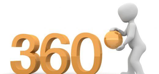 360-Grad-Foto
